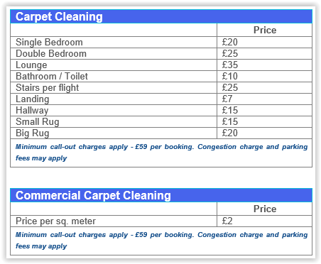 Carpet cleaning Chelsea prices