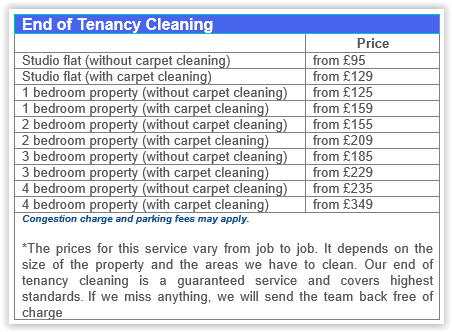 End of Tenancy Cleaning Prices Chelsea