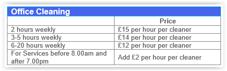 Office Cleaning Prices Chelsea