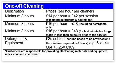 one off cleaning chelsea prices