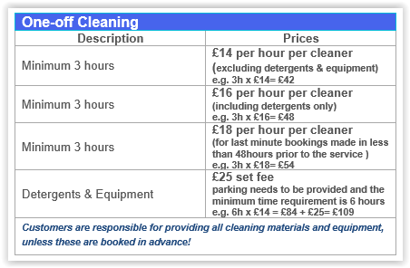 One-off cleaning Chelsea prices